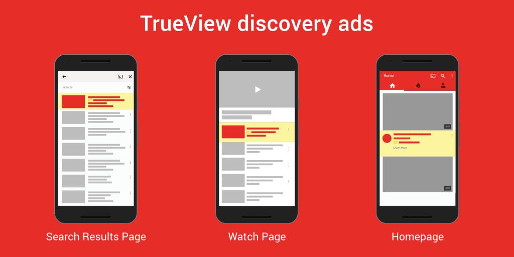 vị trí quảng cáo trên youtube